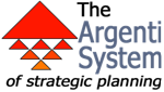Argenti Strategic Planning Process